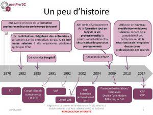Histoire de la formation